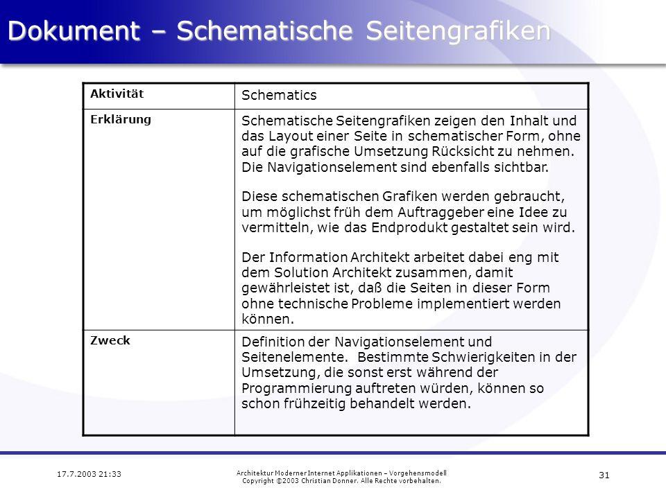 Dokument – Schematische Seitengrafiken