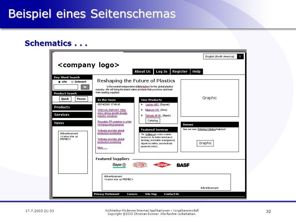 Beispiel eines Seitenschemas