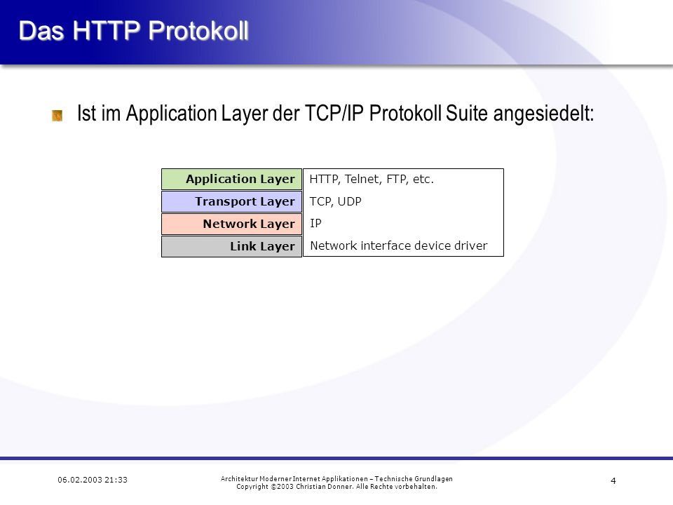 Das HTTP Protokoll Ist im Application Layer der TCP/IP Protokoll Suite angesiedelt: Application Layer.