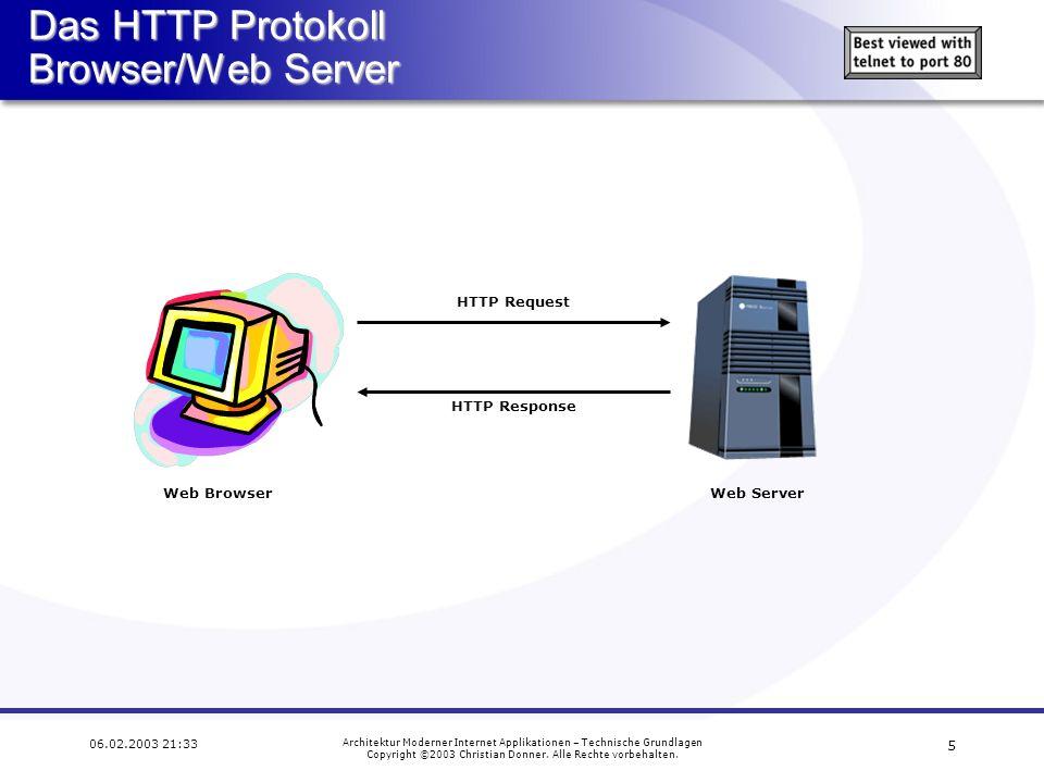 Das HTTP Protokoll Browser/Web Server