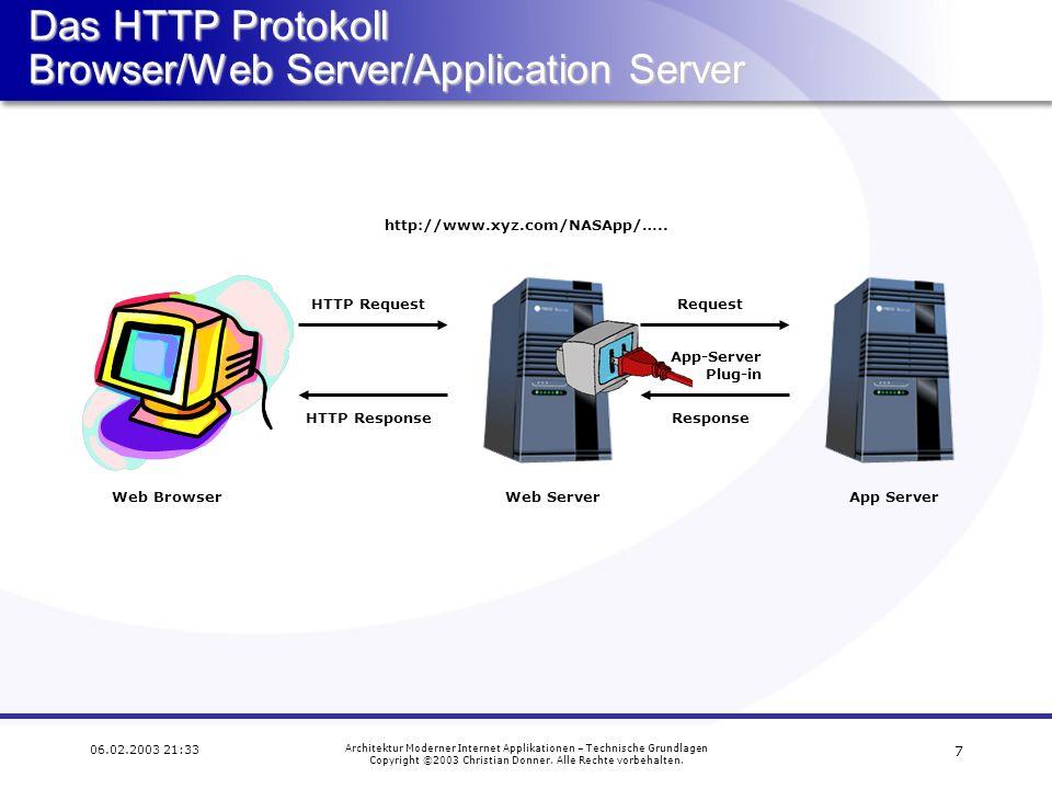 Das HTTP Protokoll Browser/Web Server/Application Server