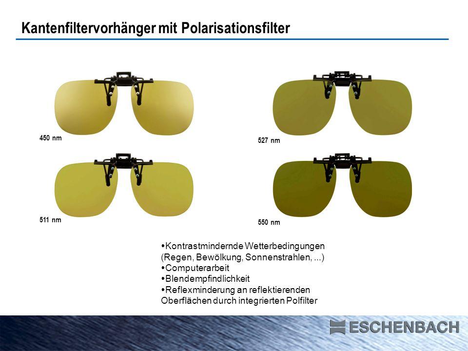 Kantenfiltervorhänger mit Polarisationsfilter