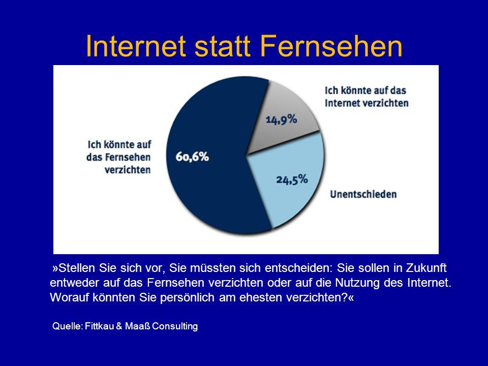 Internet statt Fernsehen