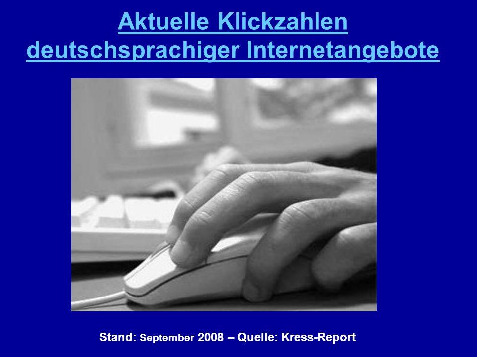 Aktuelle Klickzahlen deutschsprachiger Internetangebote