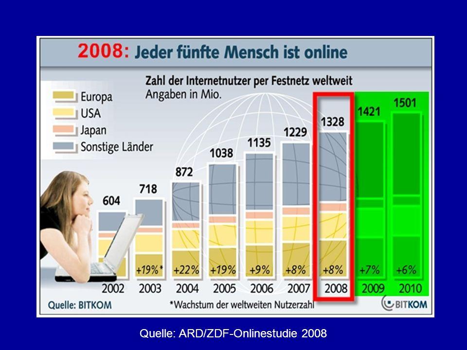 Quelle: ARD/ZDF-Onlinestudie 2008