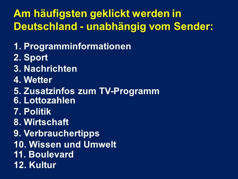 Am häufigsten geklickt werden in Deutschland - unabhängig vom Sender:
