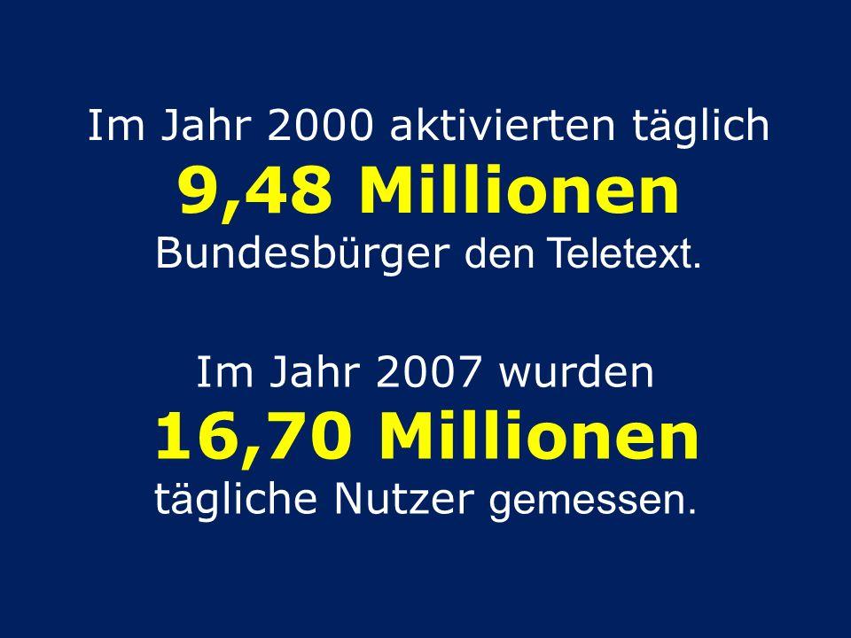 9,48 Millionen 16,70 Millionen Im Jahr 2000 aktivierten täglich