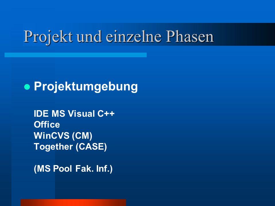 Projekt und einzelne Phasen
