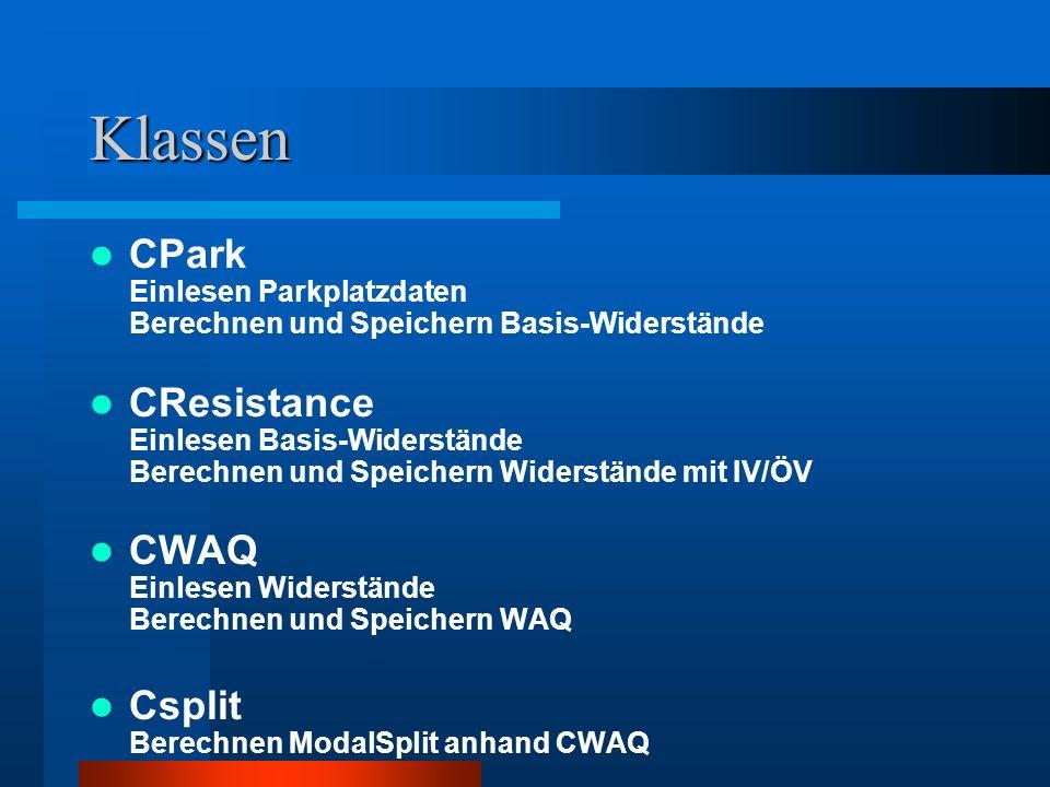 Klassen CPark Einlesen Parkplatzdaten Berechnen und Speichern Basis-Widerstände.
