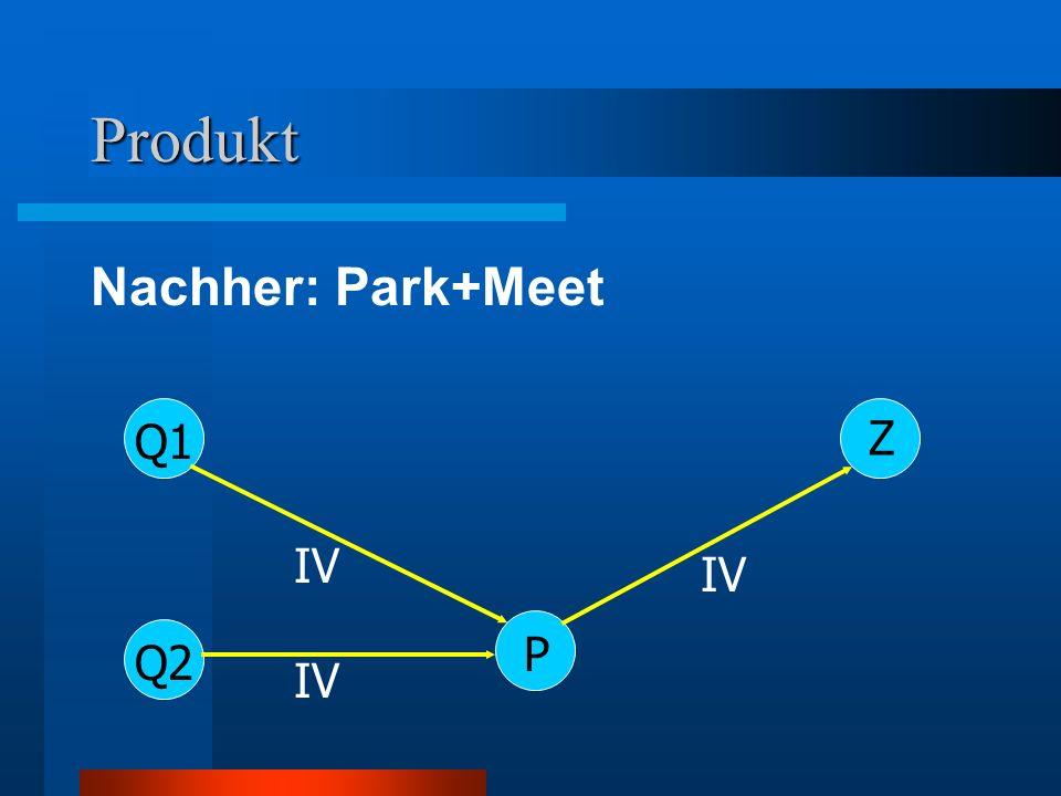 Produkt Nachher: Park+Meet Z Q1 IV IV P Q2 IV