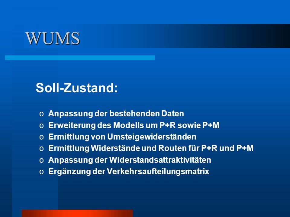 WUMS Soll-Zustand: Anpassung der bestehenden Daten