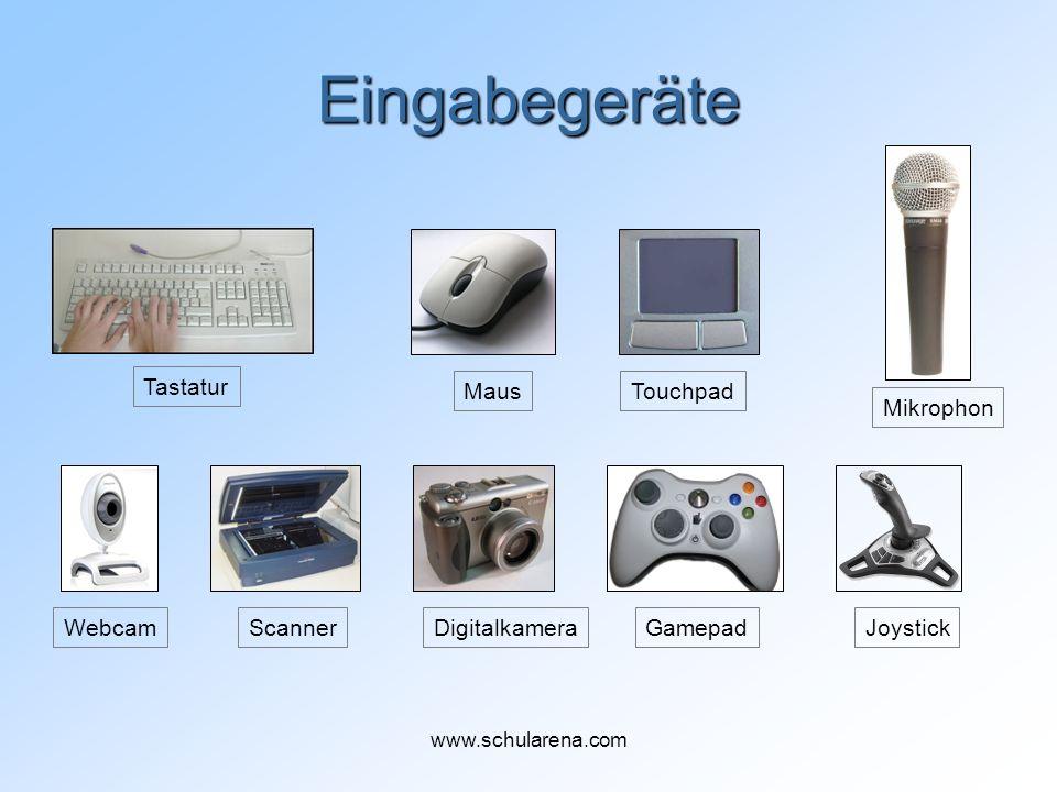Eingabegeräte Tastatur Maus Touchpad Mikrophon Webcam Scanner