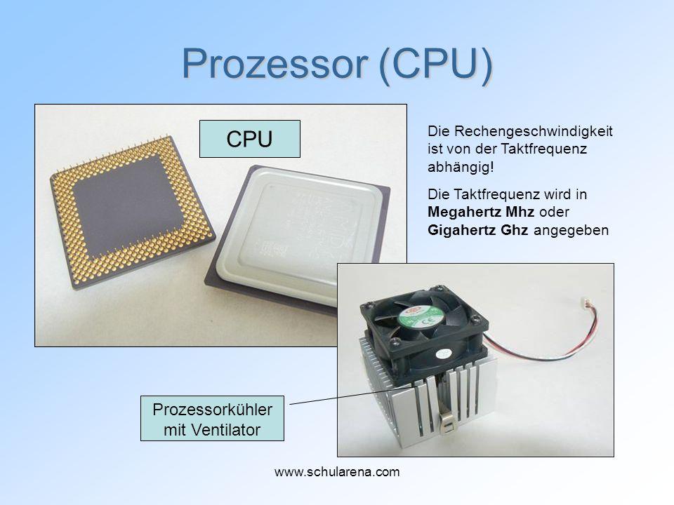 Prozessorkühler mit Ventilator