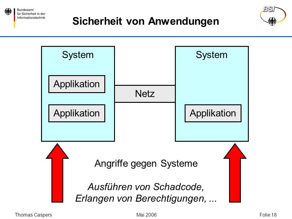 Sicherheit von Anwendungen