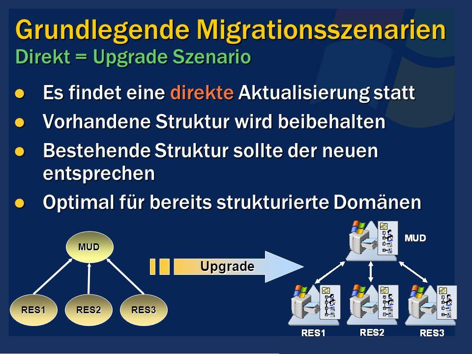 Grundlegende Migrationsszenarien Direkt = Upgrade Szenario