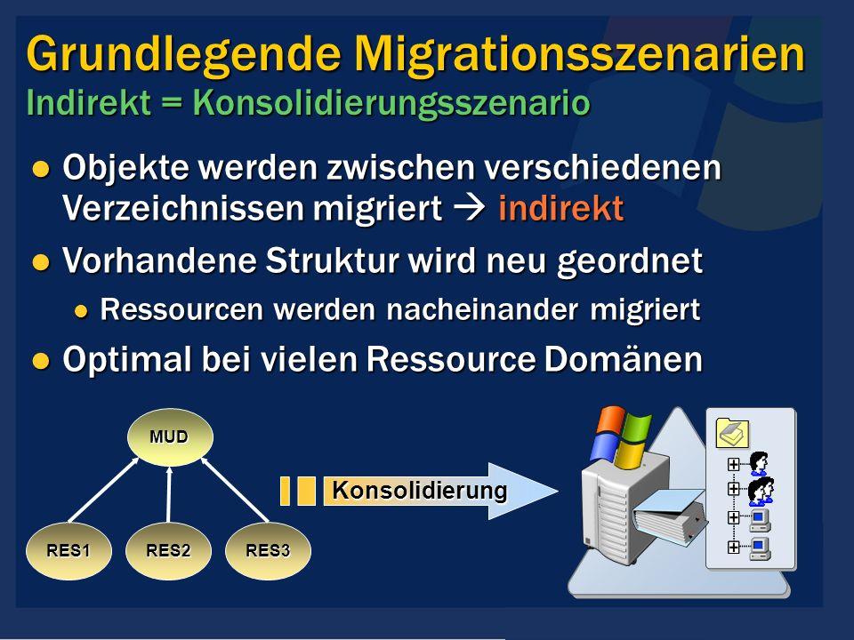 Grundlegende Migrationsszenarien Indirekt = Konsolidierungsszenario