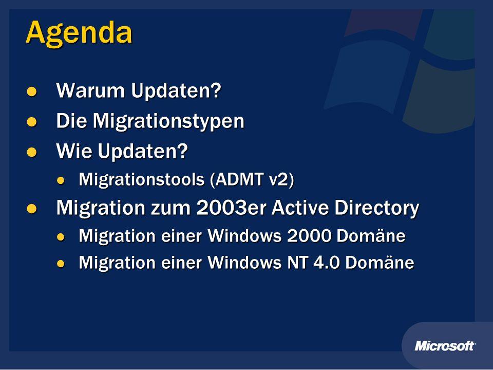 Agenda Warum Updaten Die Migrationstypen Wie Updaten