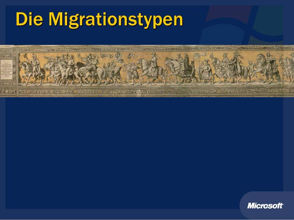 Die Migrationstypen