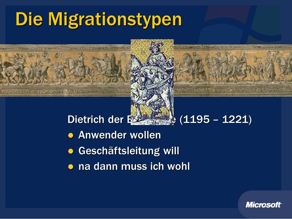Die Migrationstypen Dietrich der Bedrängte (1195 – 1221)