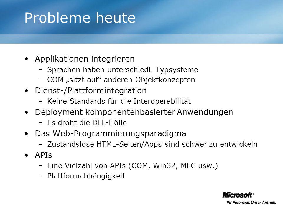 Probleme heute Applikationen integrieren Dienst-/Plattformintegration