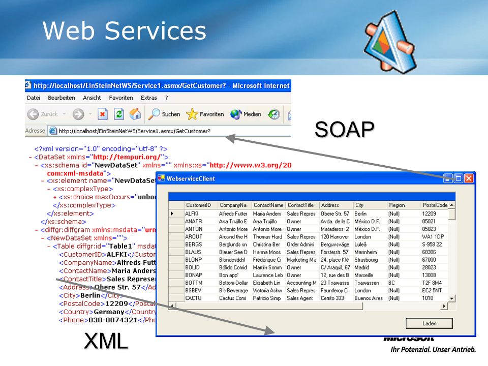 Web Services SOAP XML