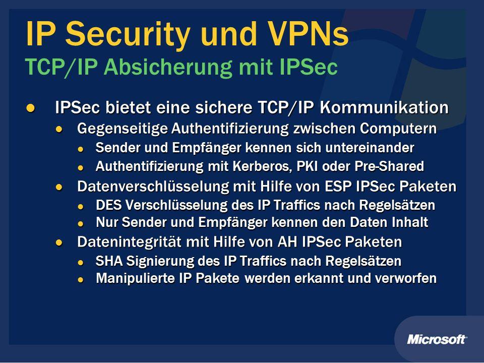 IP Security und VPNs TCP/IP Absicherung mit IPSec