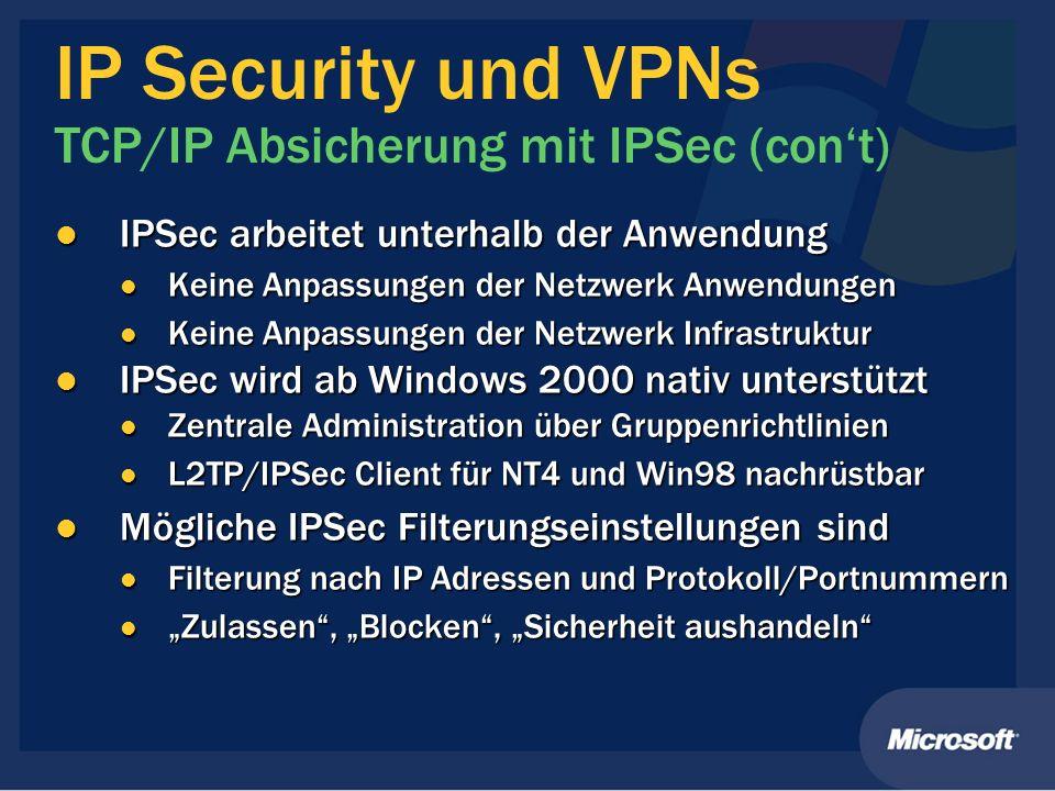 IP Security und VPNs TCP/IP Absicherung mit IPSec (con't)