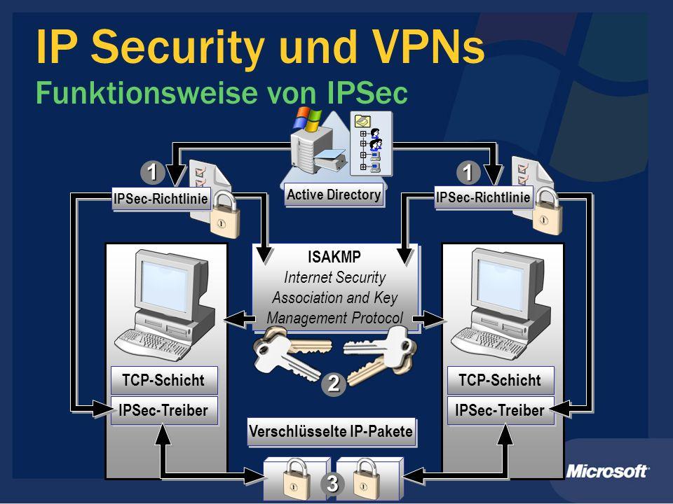 IP Security und VPNs Funktionsweise von IPSec