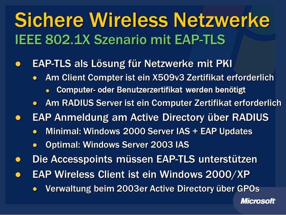 Sichere Wireless Netzwerke IEEE 802.1X Szenario mit EAP-TLS