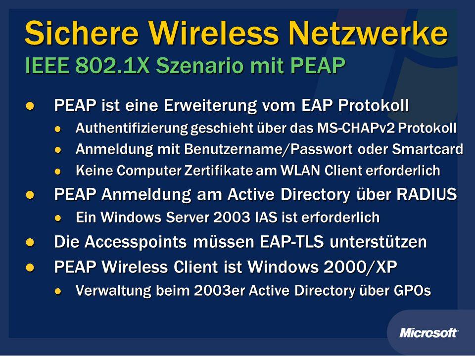 Sichere Wireless Netzwerke IEEE 802.1X Szenario mit PEAP