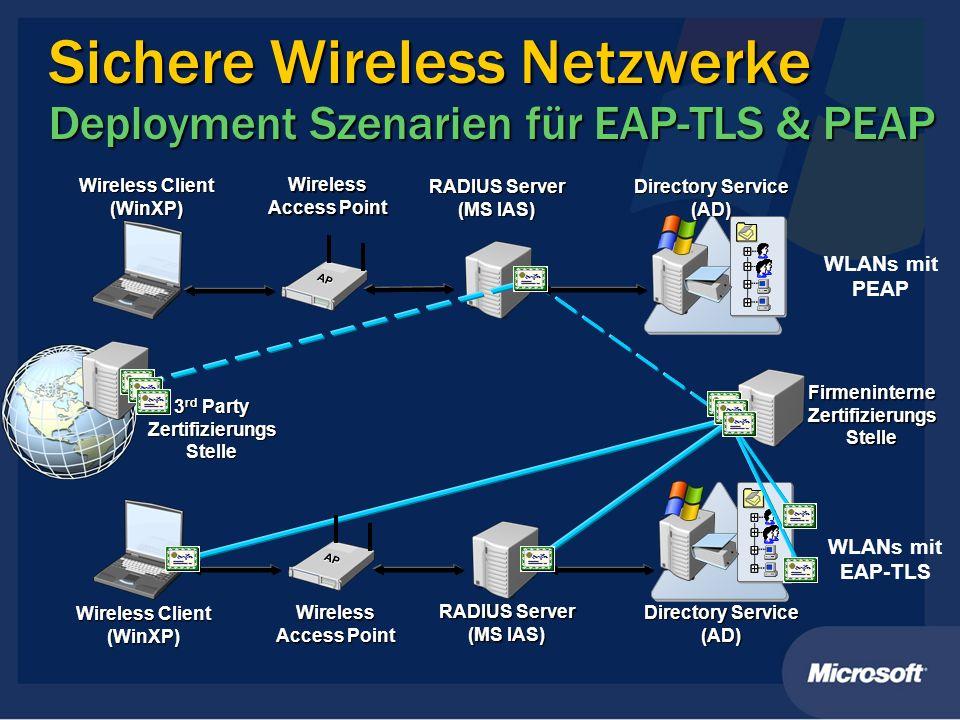 Sichere Wireless Netzwerke Deployment Szenarien für EAP-TLS & PEAP