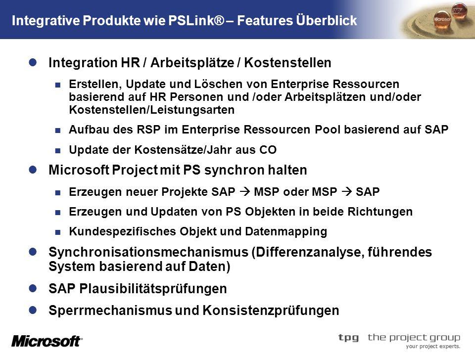 Integrative Produkte wie PSLink® – Features Überblick