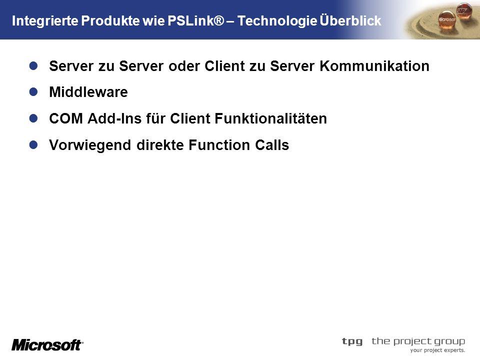Integrierte Produkte wie PSLink® – Technologie Überblick