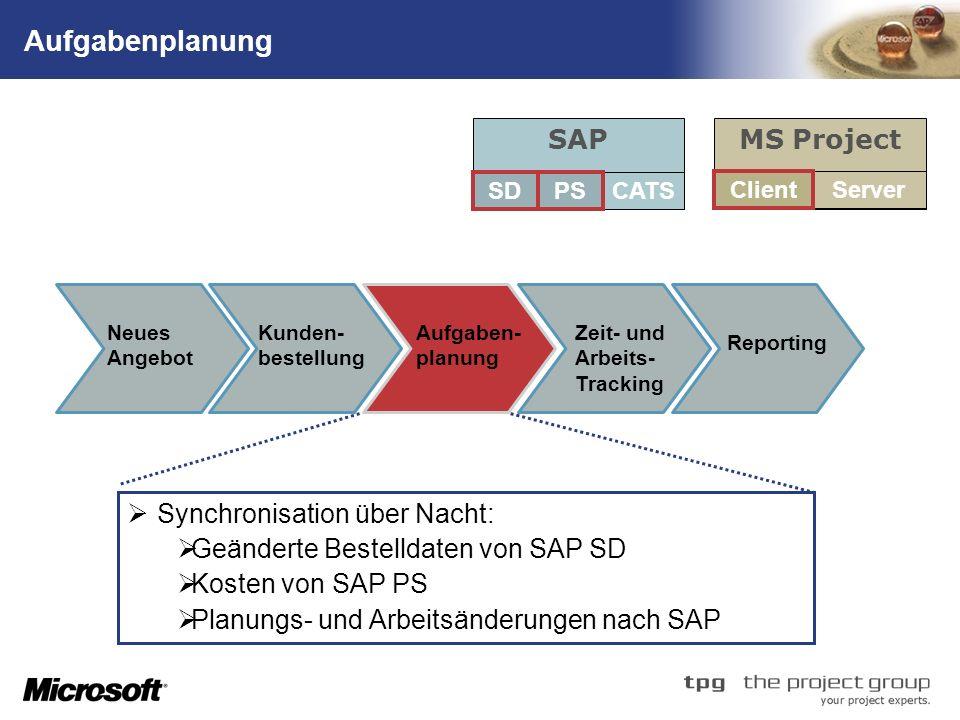 Aufgabenplanung SAP MS Project Synchronisation über Nacht: