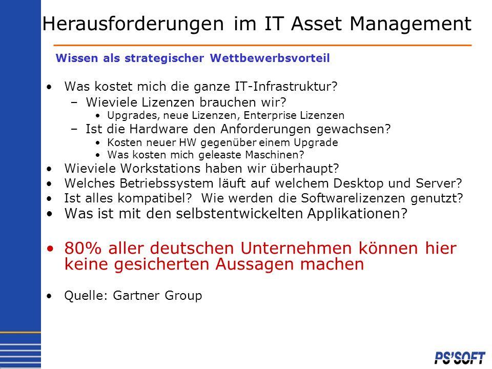 Herausforderungen im IT Asset Management