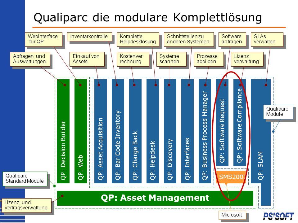 Qualiparc die modulare Komplettlösung