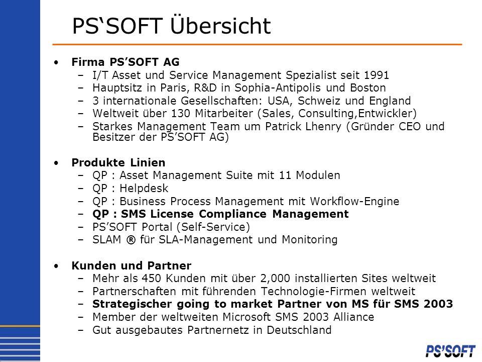 PS'SOFT Übersicht Firma PS'SOFT AG