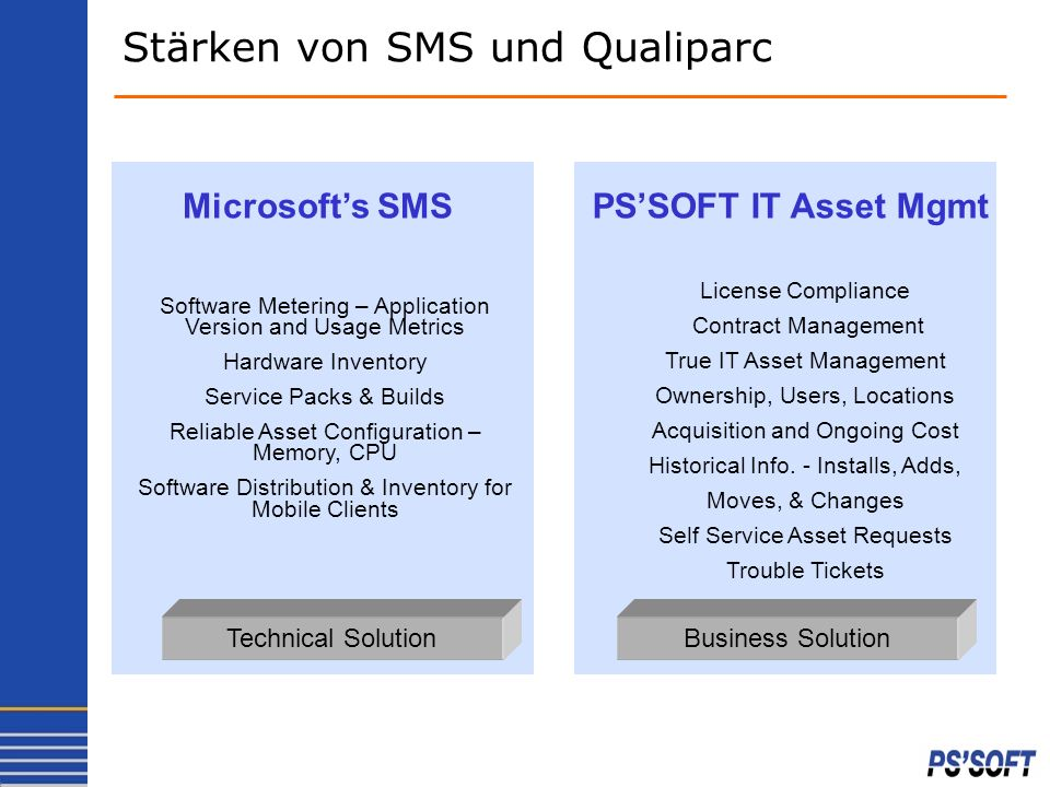 Stärken von SMS und Qualiparc