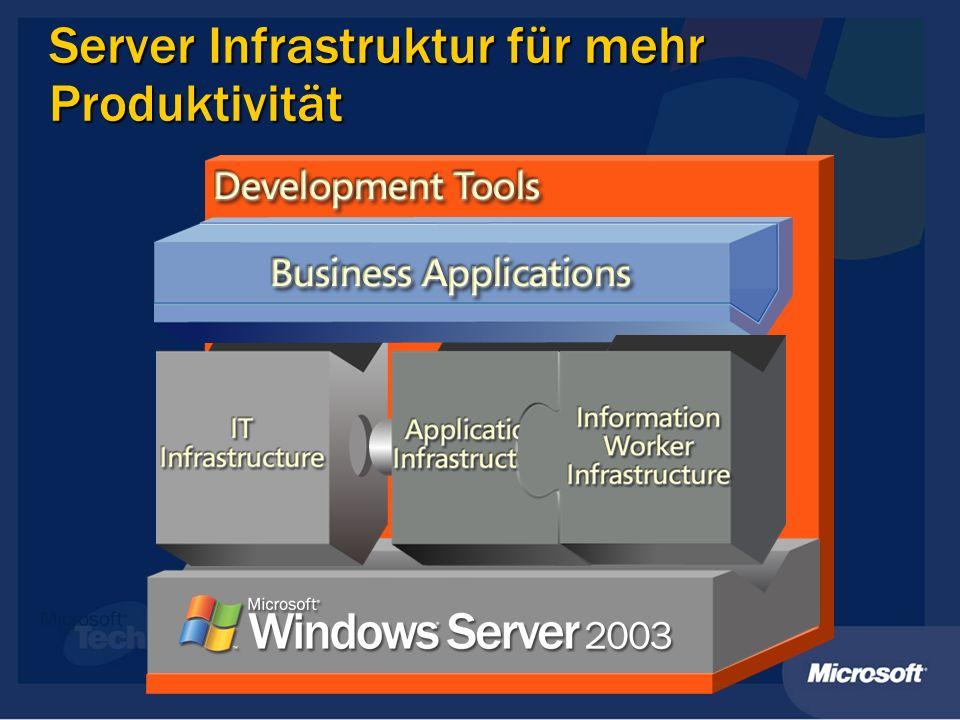 Server Infrastruktur für mehr Produktivität
