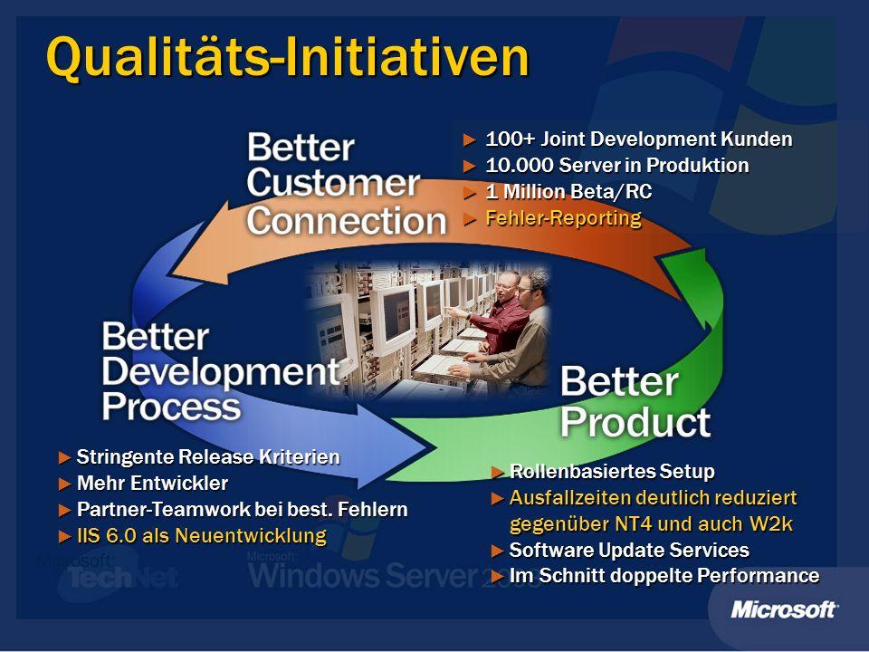 Qualitäts-Initiativen