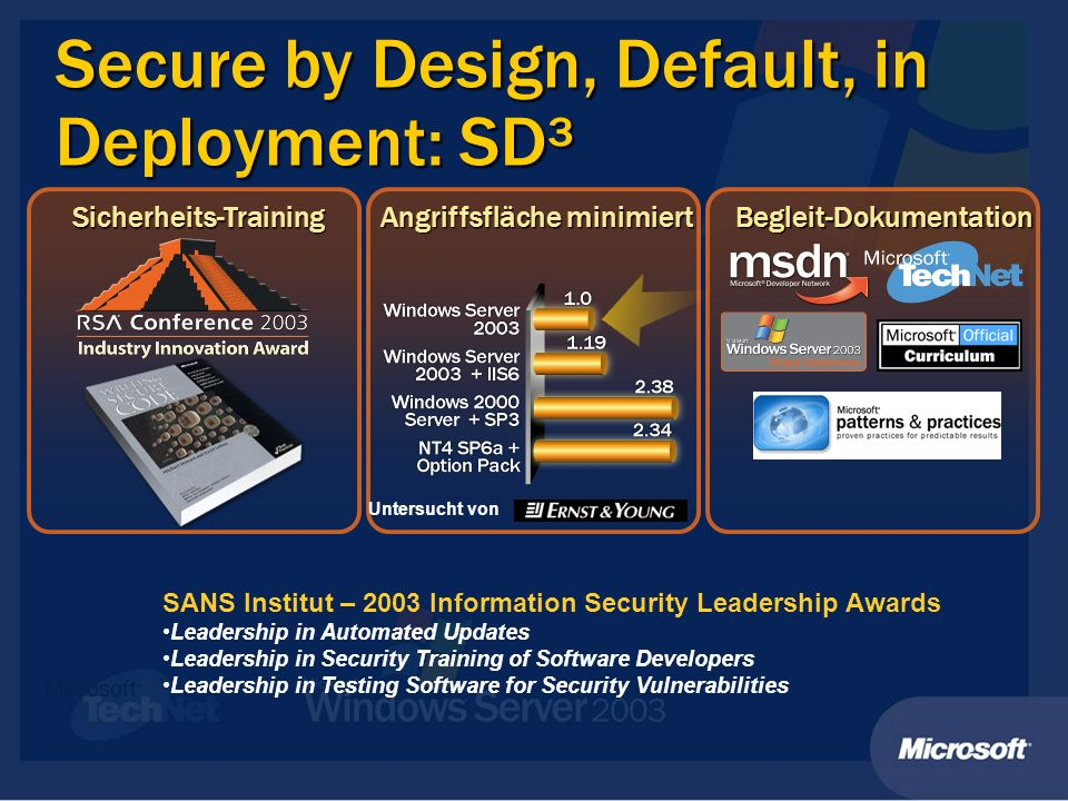 Secure by Design, Default, in Deployment: SD³