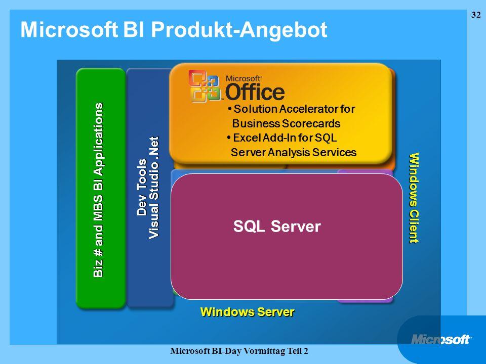 Microsoft BI Produkt-Angebot
