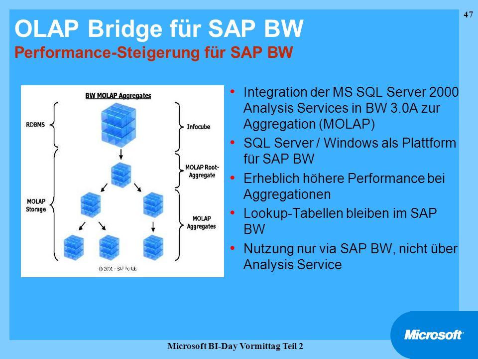 OLAP Bridge für SAP BW Performance-Steigerung für SAP BW