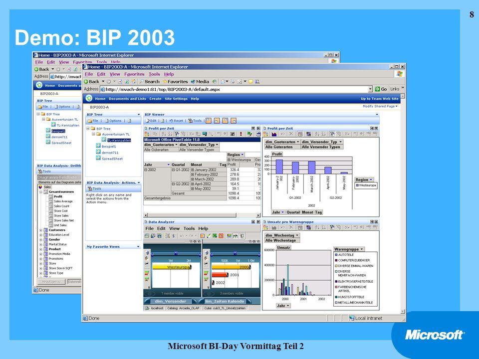 Microsoft BI-Day Vormittag Teil 2