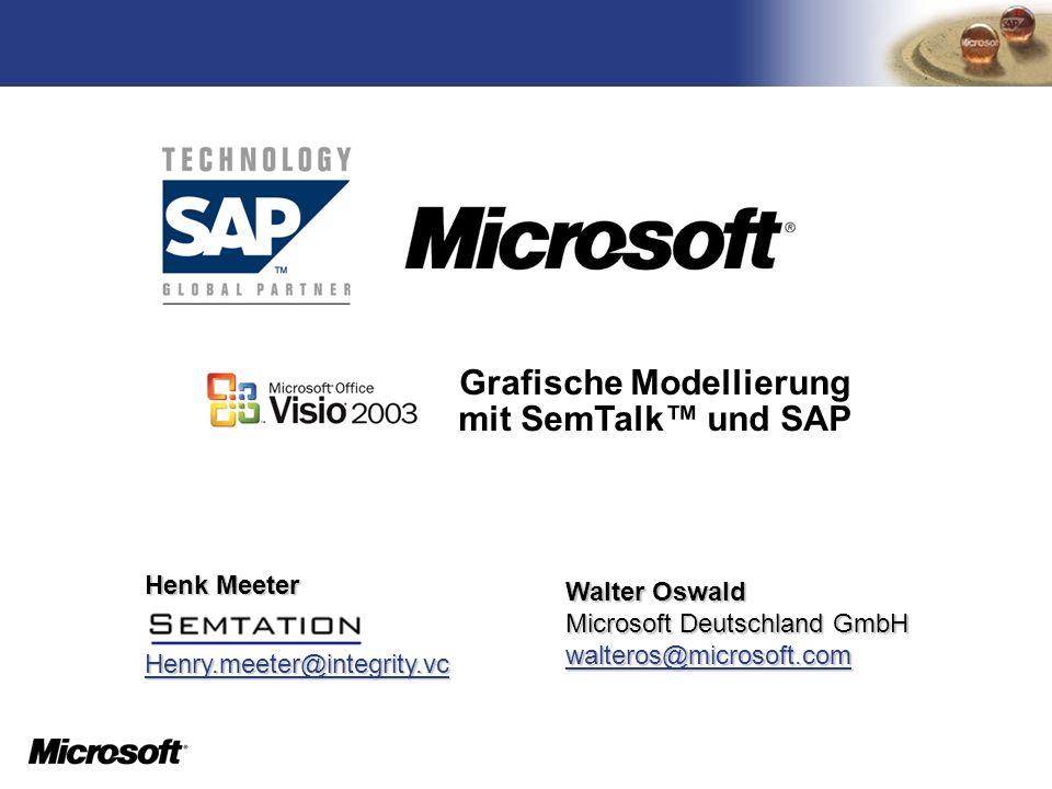Grafische Modellierung mit SemTalk™ und SAP