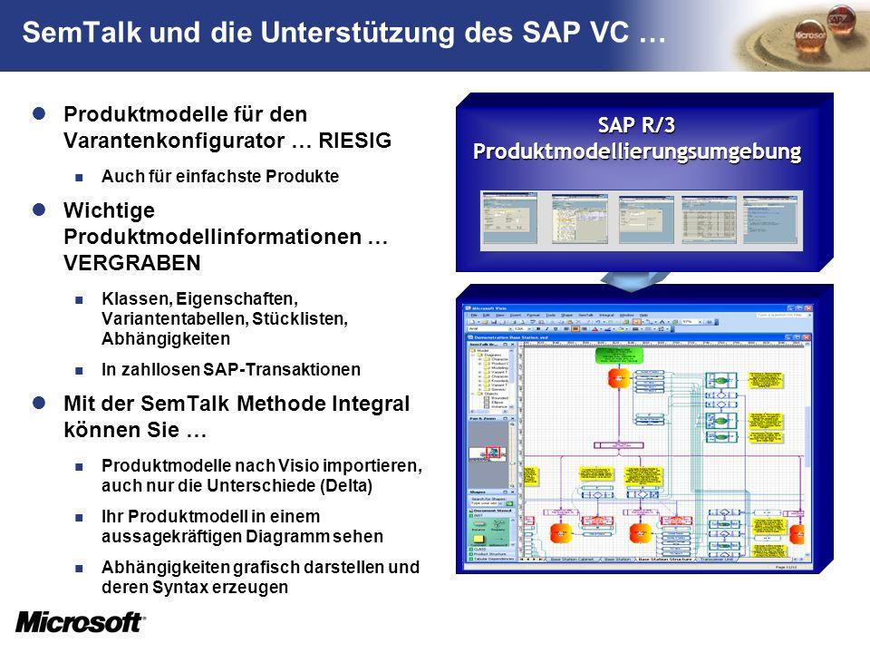 SemTalk und die Unterstützung des SAP VC …