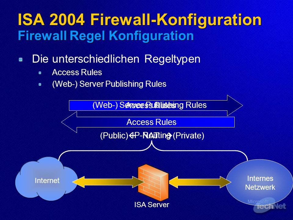 ISA 2004 Firewall-Konfiguration Firewall Regel Konfiguration