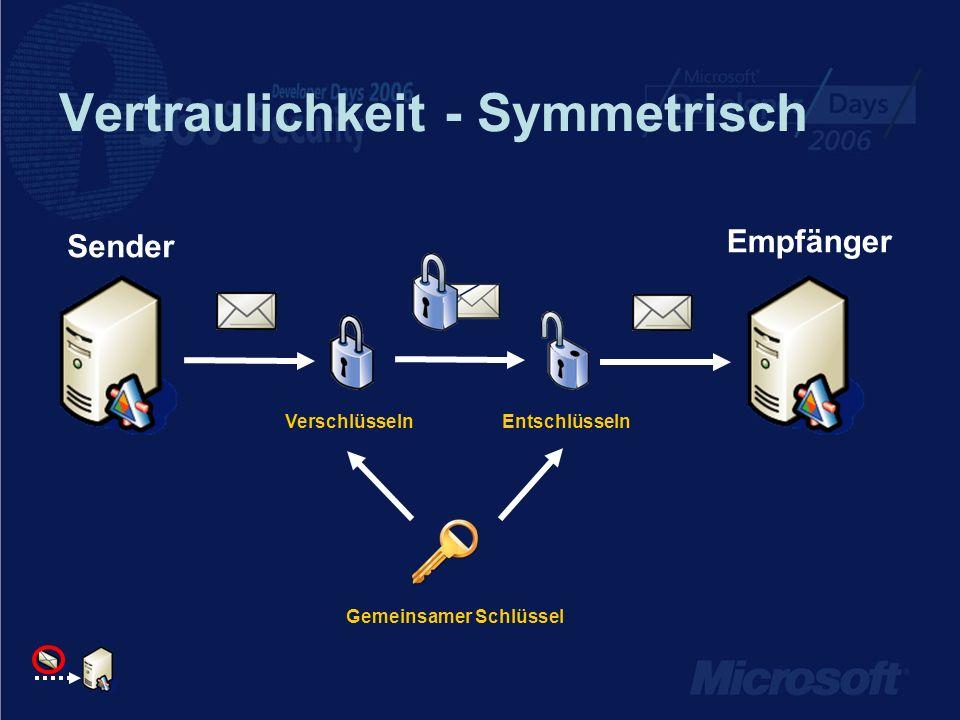 Vertraulichkeit - Symmetrisch