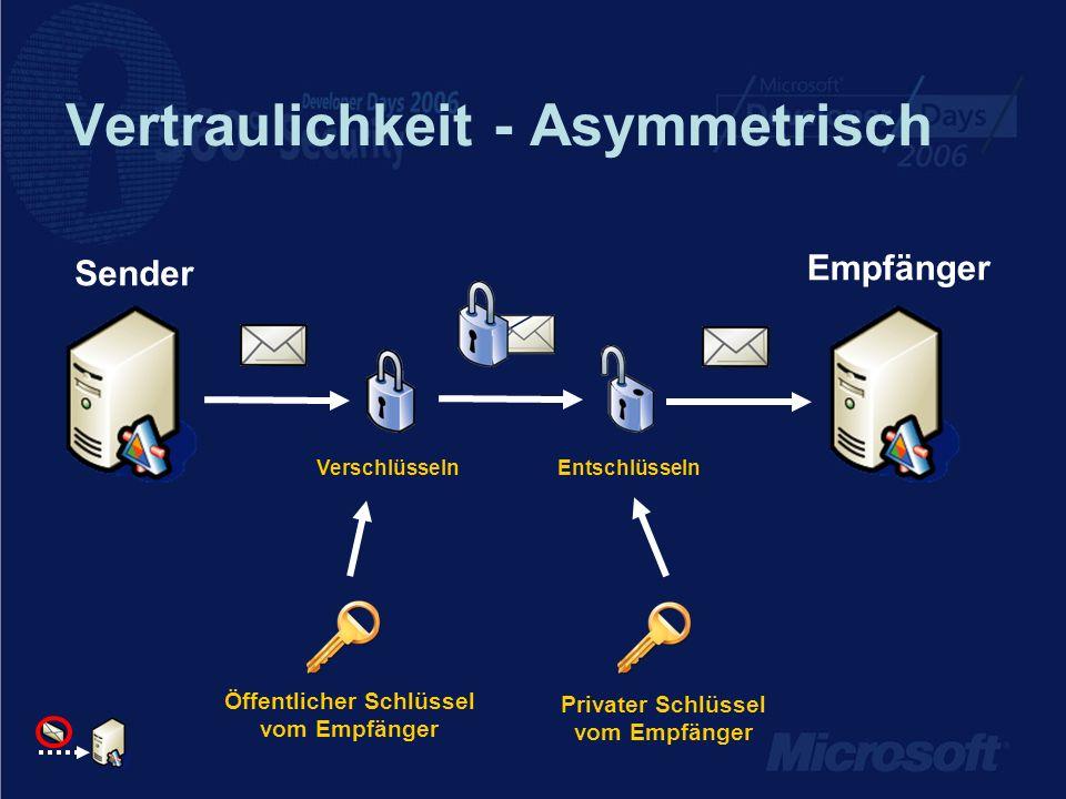 Vertraulichkeit - Asymmetrisch
