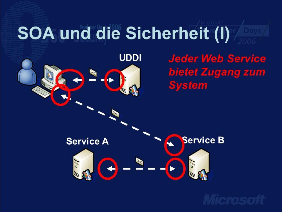 SOA und die Sicherheit (I)